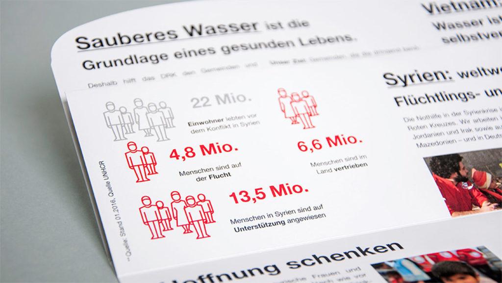 Infografik (Deutsches Rotes Kreuz, Spendenmailings)