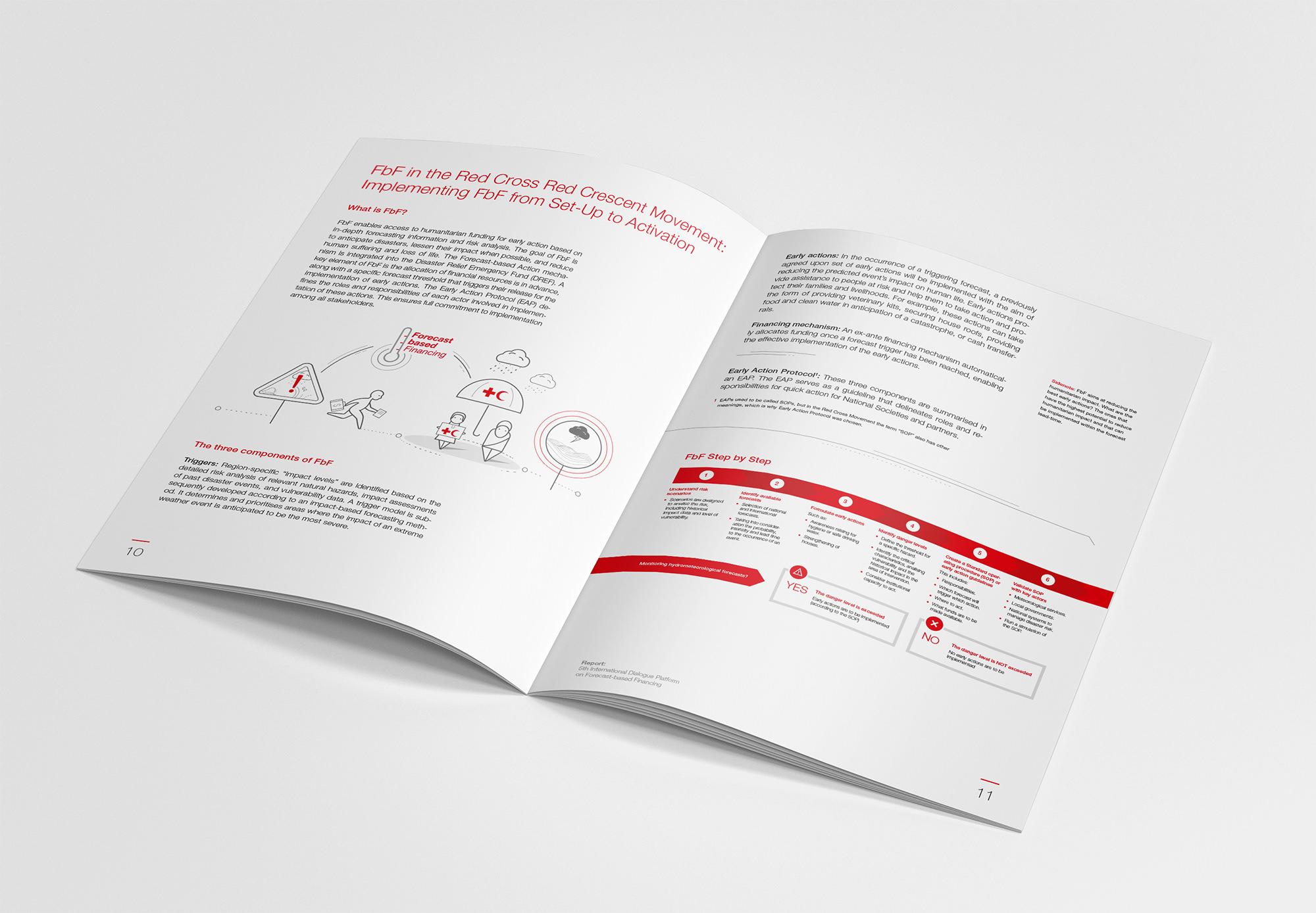 Innenseiten 03 (DRK, FbF, Grafikdesign)