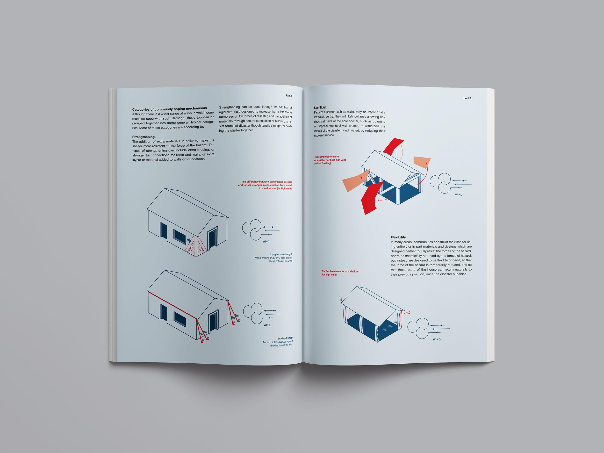 Doppelseite 02 (DRK, Shelter Guide)