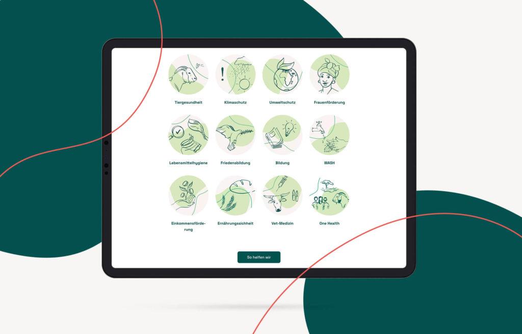 Screen: Wirkungsbereiche (Tierärzte ohne Grenze, Webseite)